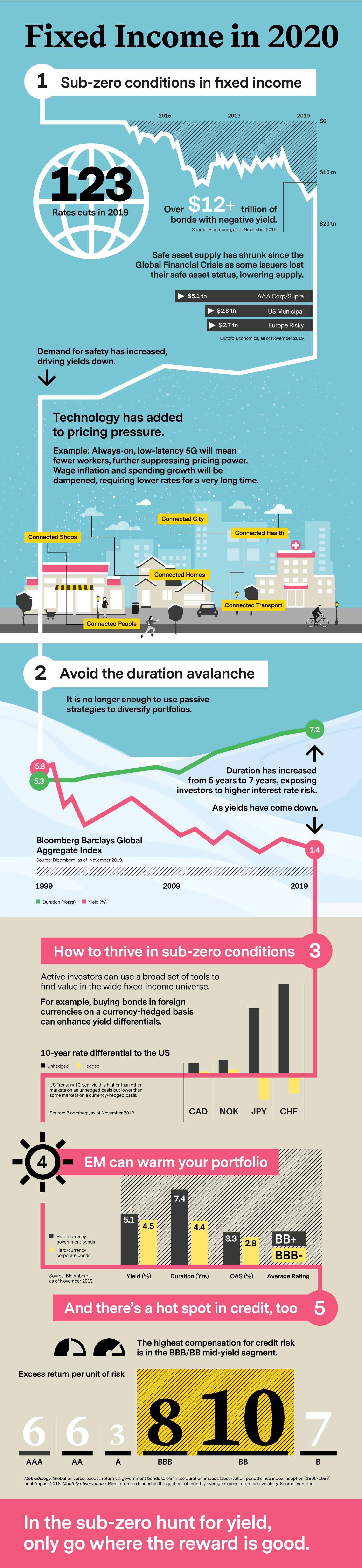 infograph-fixed-income-2020_en