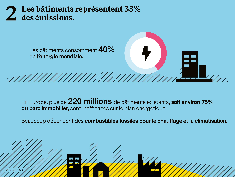2021-05-03-VP-6-pillars-infographic2_FR
