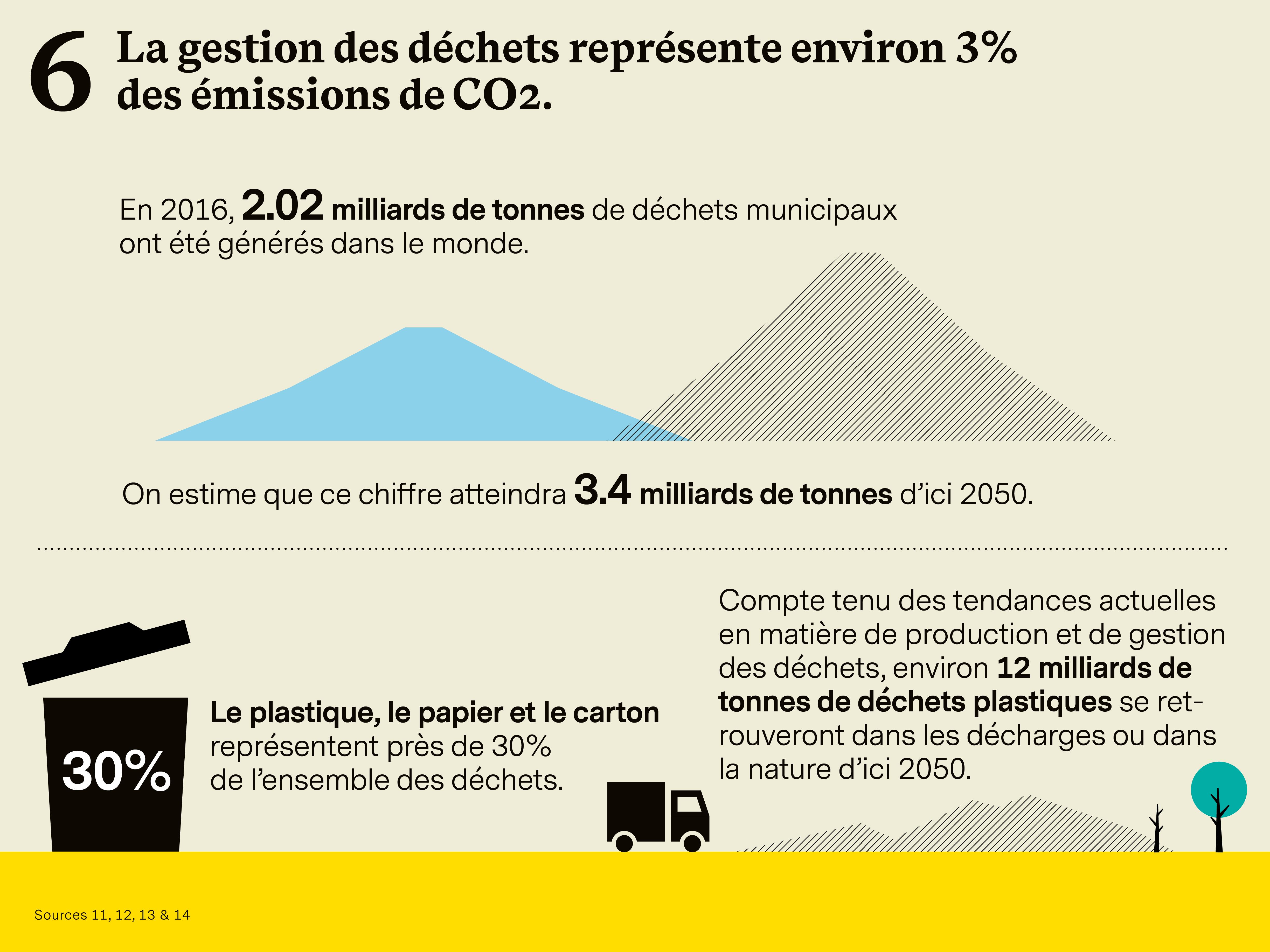 2021-05-03-VP-6-pillars-infographic6_FR