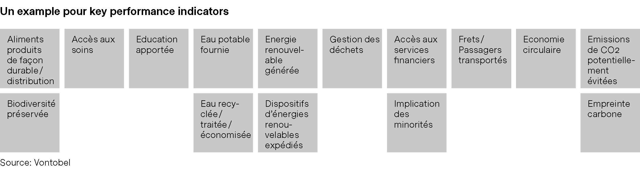 2021-08-19_TI_Your-guide-to-impact-investing_figure3_fr